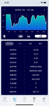 生活系アプリ 便利な睡眠アプリ