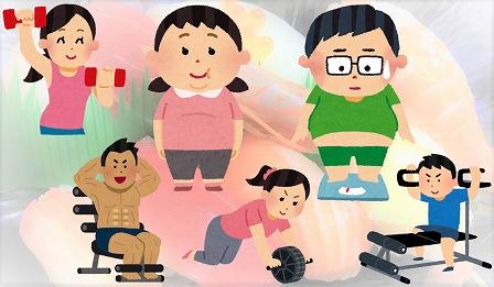 超肥満ダイエット方法 体重100キロ以上は筋トレ