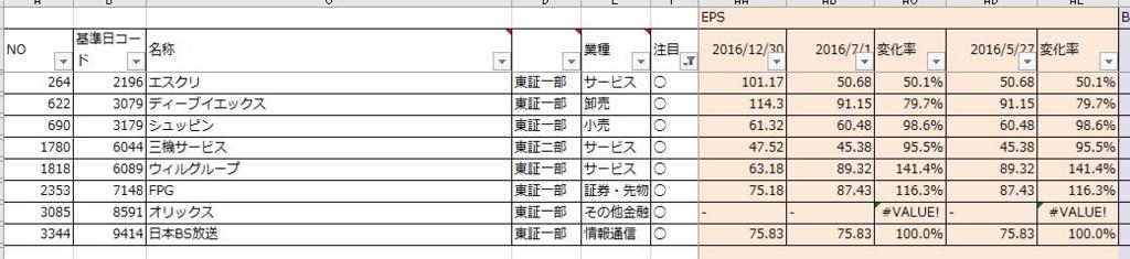 f:id:kamomenotoushi:20160704211021j:plain