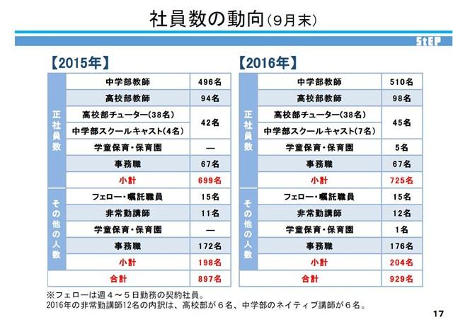 f:id:kamomenotoushi:20161217172006j:plain