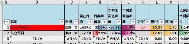 f:id:kamomenotoushi:20170219133529j:plain