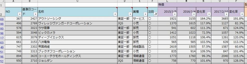 f:id:kamomenotoushi:20170219150647j:plain