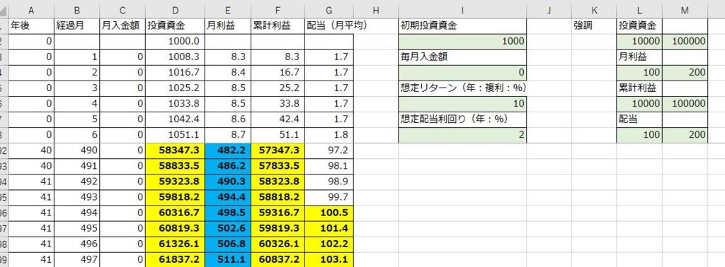 f:id:kamomenotoushi:20170418011007j:plain
