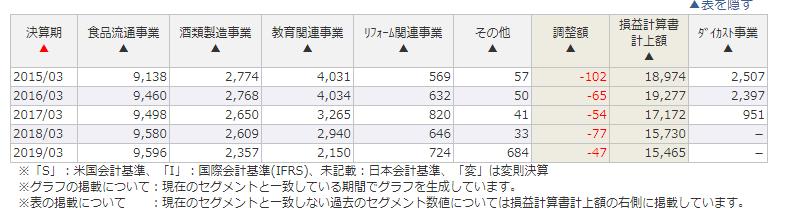 f:id:kamomenotoushi:20200118140426p:plain
