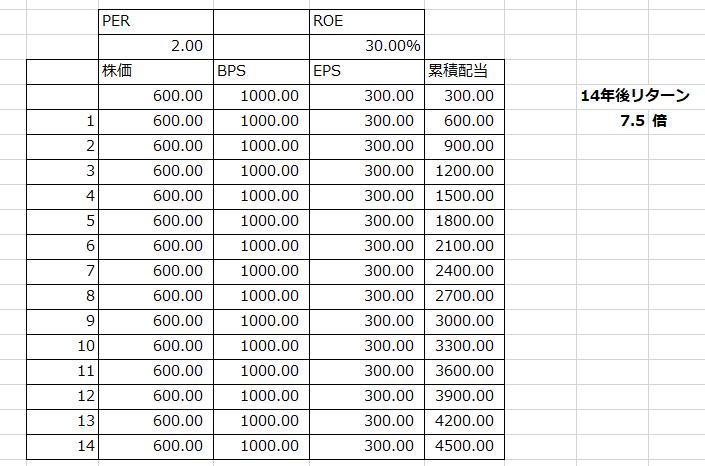 f:id:kamomenotoushi:20200930202204p:plain