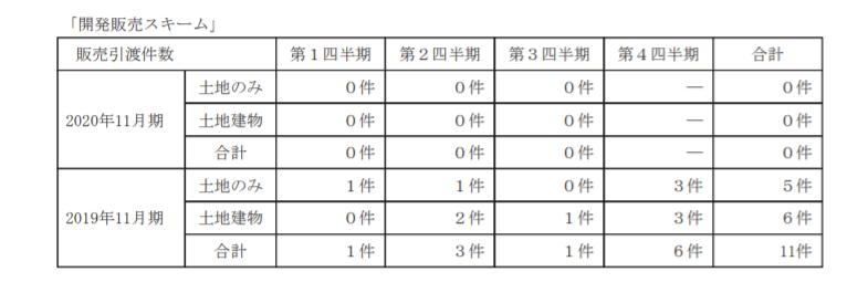 f:id:kamomenotoushi:20201226205804p:plain