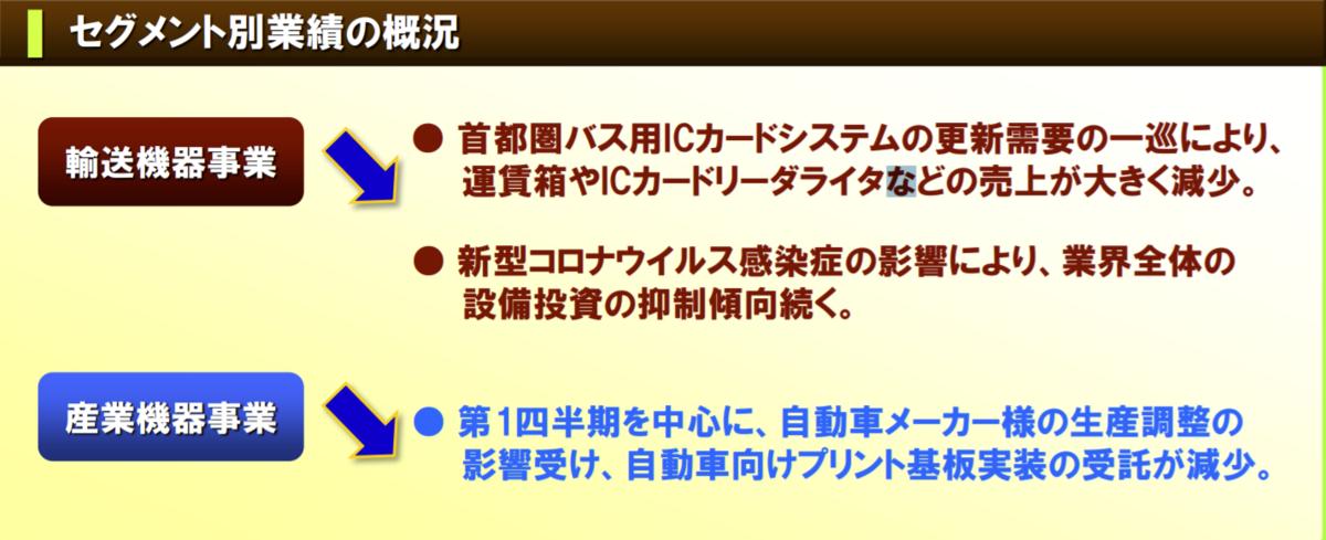 f:id:kamomenotoushi:20210508154600p:plain