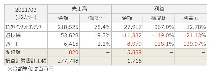 f:id:kamomenotoushi:20210620202710p:plain