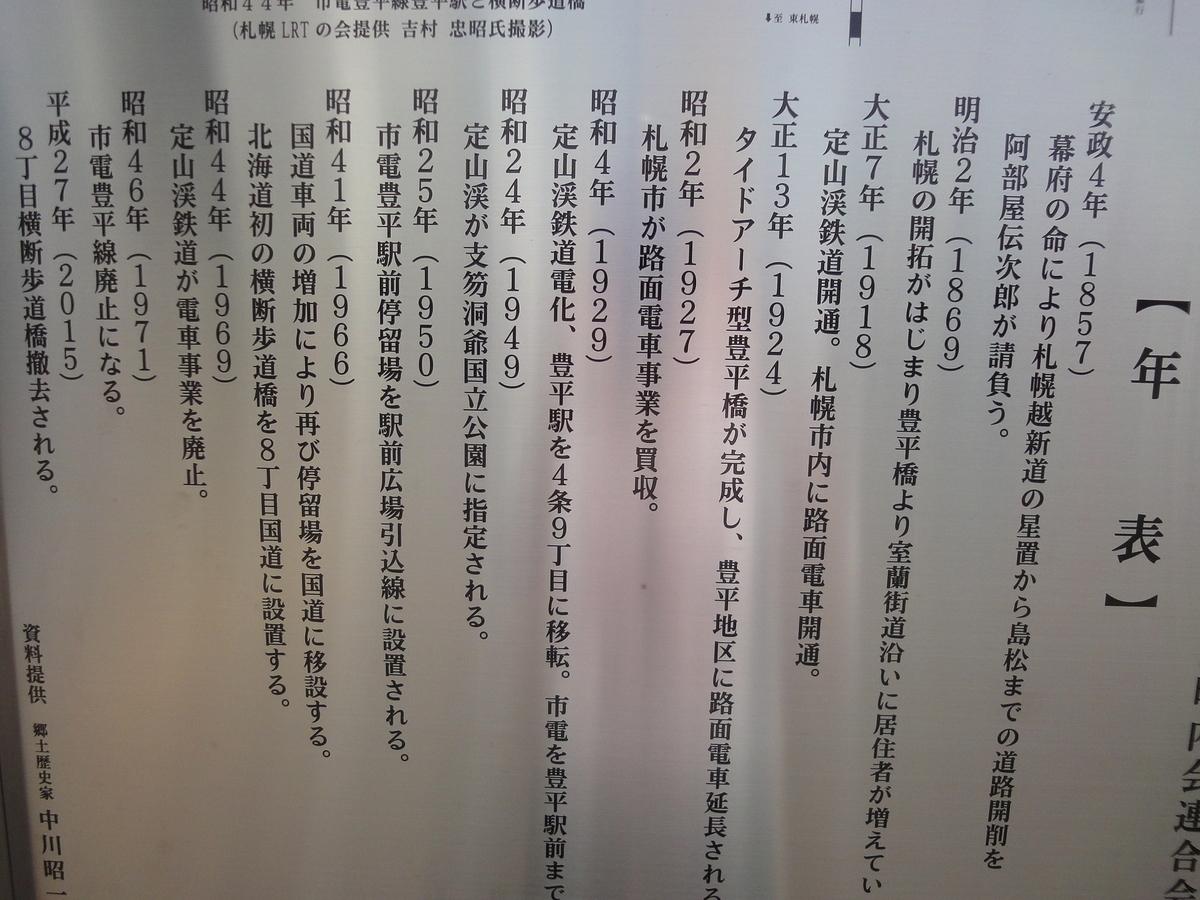 f:id:kamonji224:20200720213435j:plain
