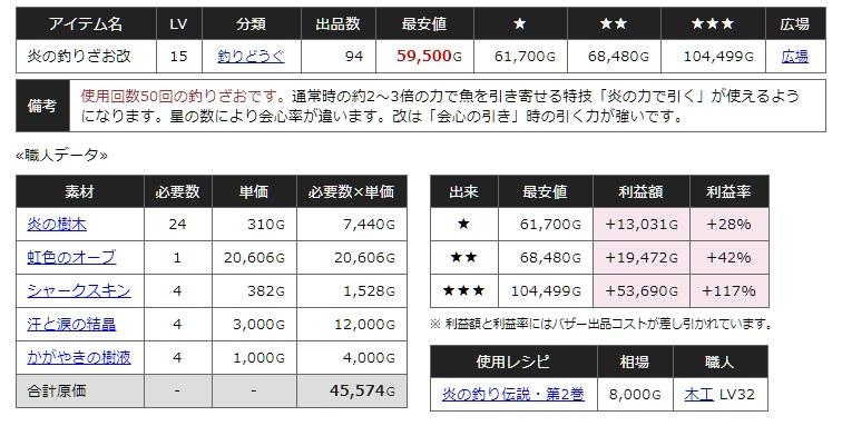 f:id:kamosakura:20190604171642j:plain