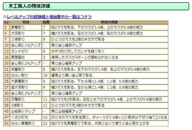 f:id:kamosakura:20190607120741j:plain