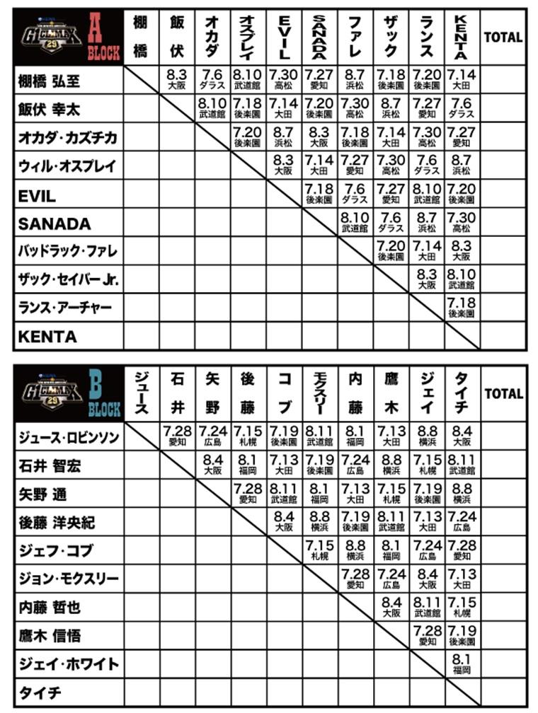 f:id:kamosakura:20190701153712j:plain