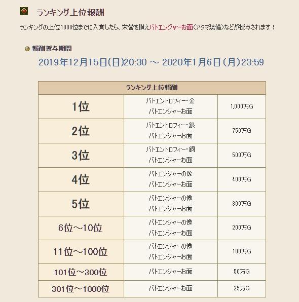 f:id:kamosakura:20191214161255j:plain