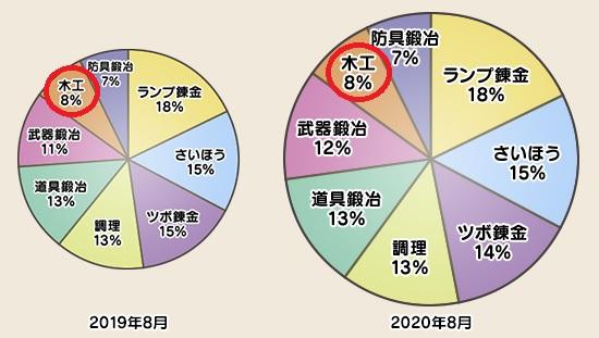f:id:kamosakura:20200902120046j:plain