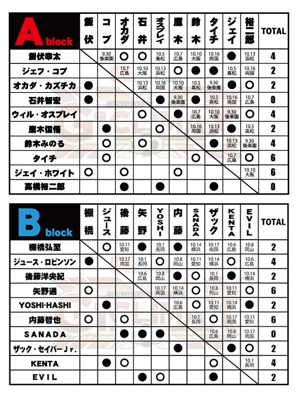 f:id:kamosakura:20200930150327j:plain