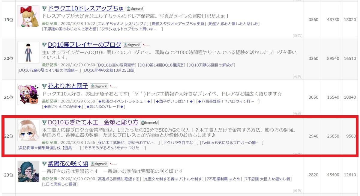 f:id:kamosakura:20201029120450j:plain