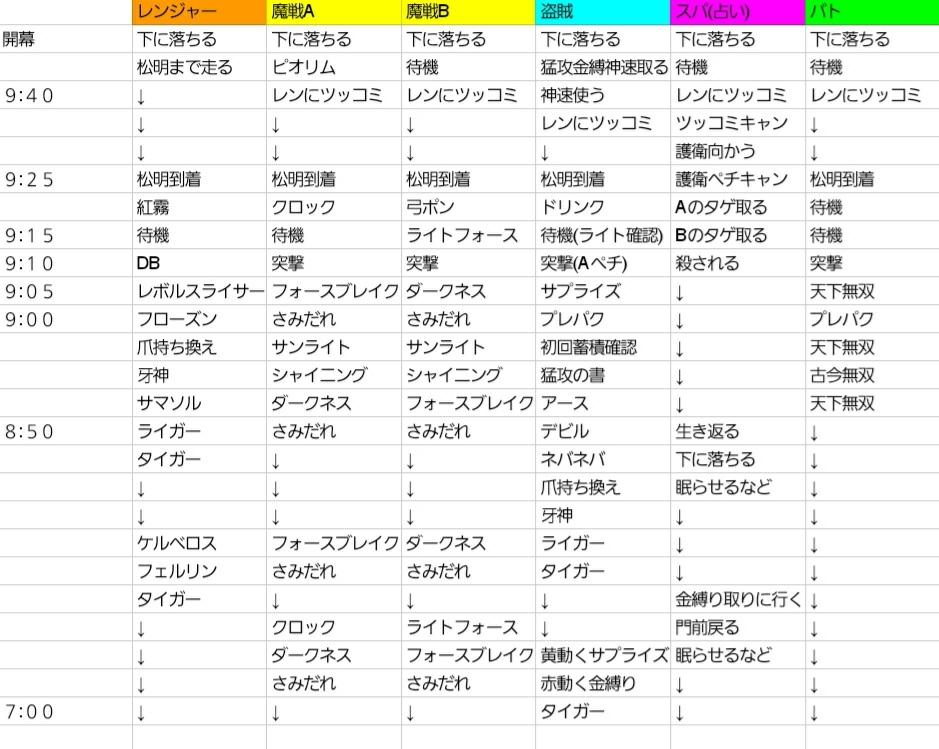 f:id:kamosakura:20210531103810j:plain