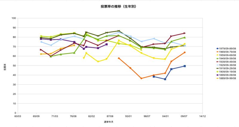 f:id:kamosawa:20121216015737p:image