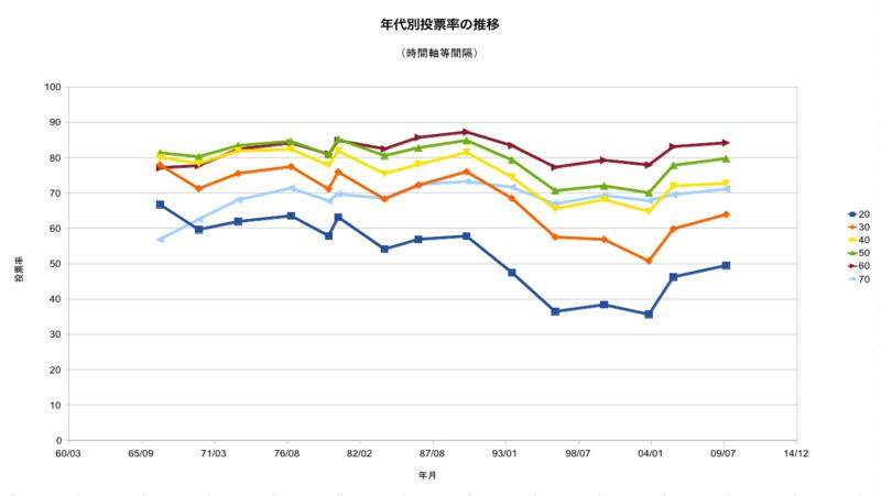 f:id:kamosawa:20121216015738p:image