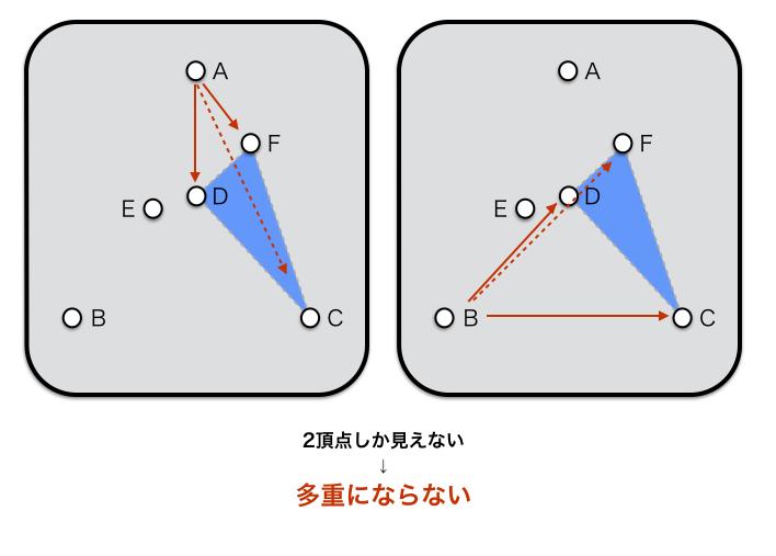 f:id:kamosawa:20150428235649p:image