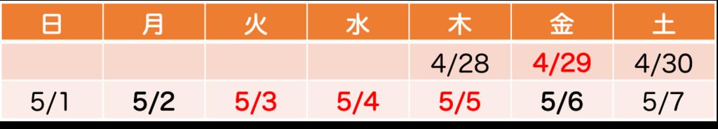 f:id:kamotak:20170129144005p:plain