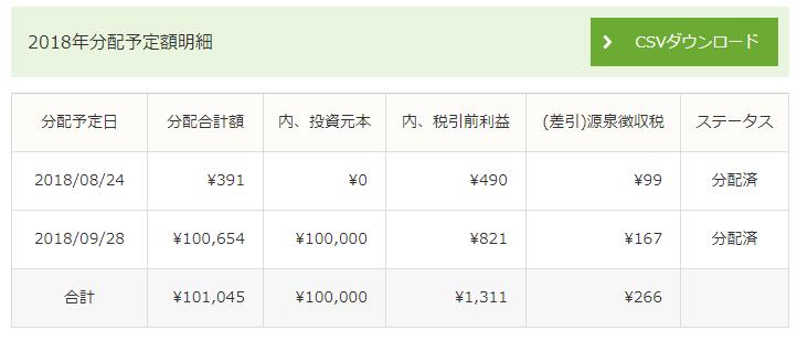 f:id:kamui-takashi:20180928232206p:plain