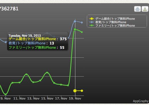 f:id:kan_kikuchi:20131120094157j:plain