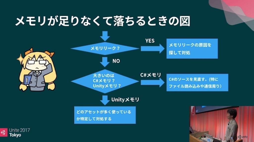 f:id:kan_kikuchi:20170904144340j:plain