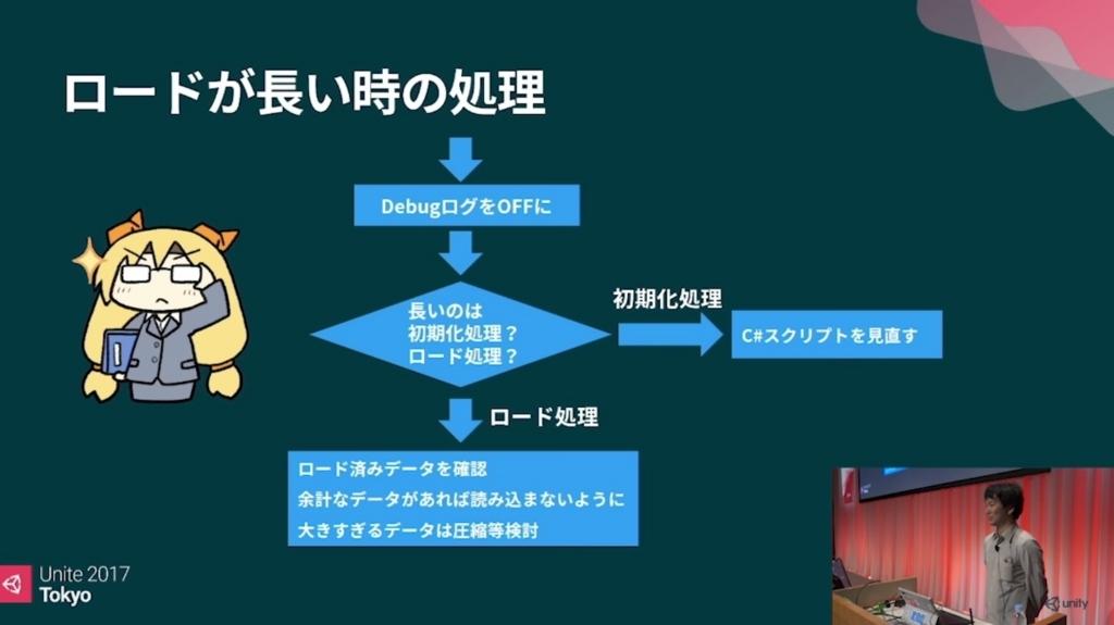 f:id:kan_kikuchi:20170904144901j:plain