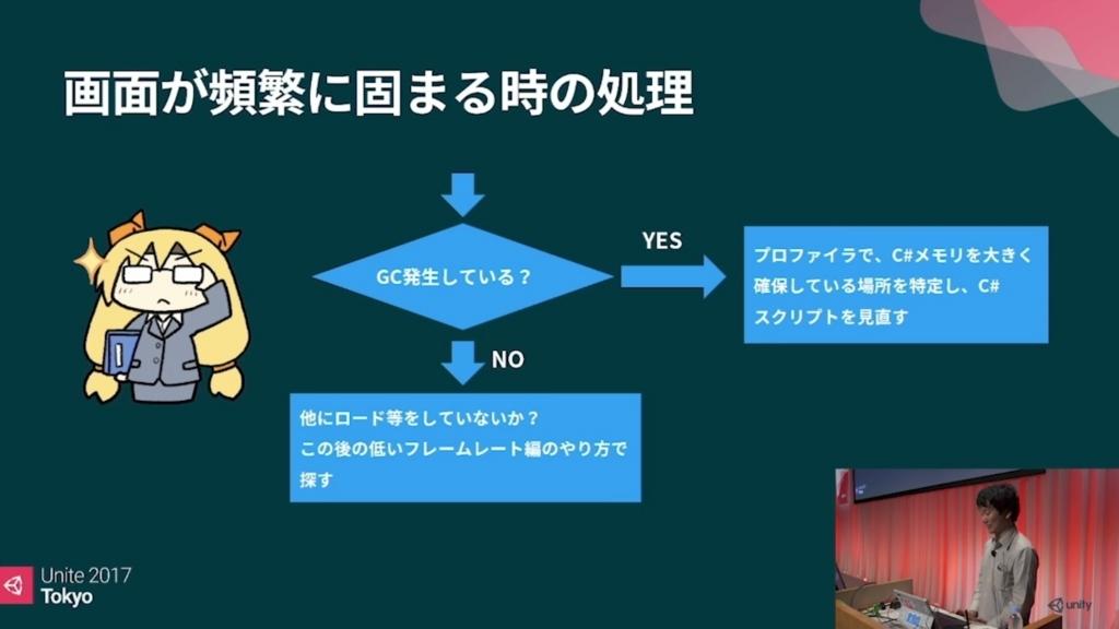 f:id:kan_kikuchi:20170904144921j:plain