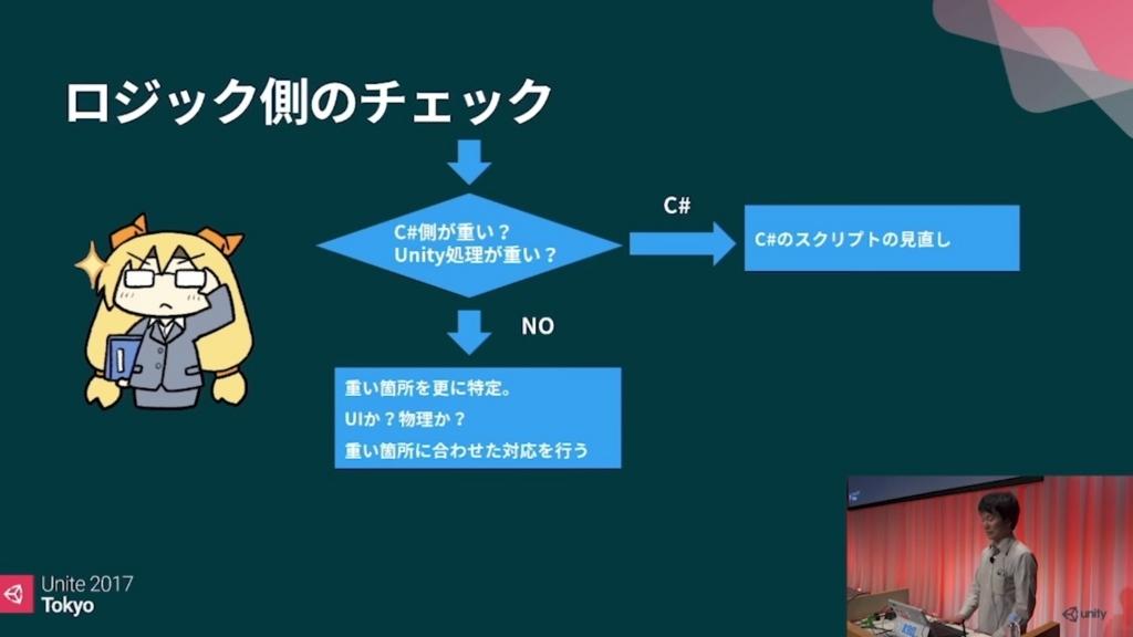 f:id:kan_kikuchi:20170904144939j:plain