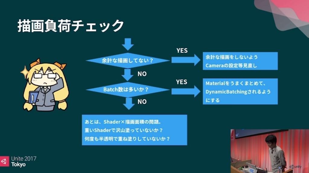 f:id:kan_kikuchi:20170904145027j:plain