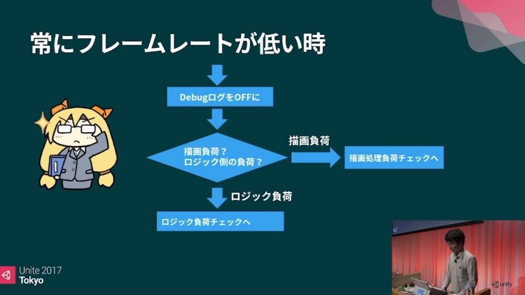 f:id:kan_kikuchi:20170904145036j:plain