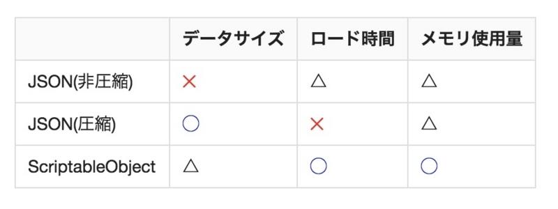 f:id:kan_kikuchi:20180321173048j:plain