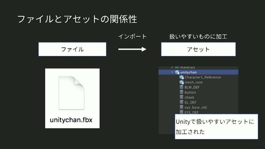 f:id:kan_kikuchi:20180707164852j:plain