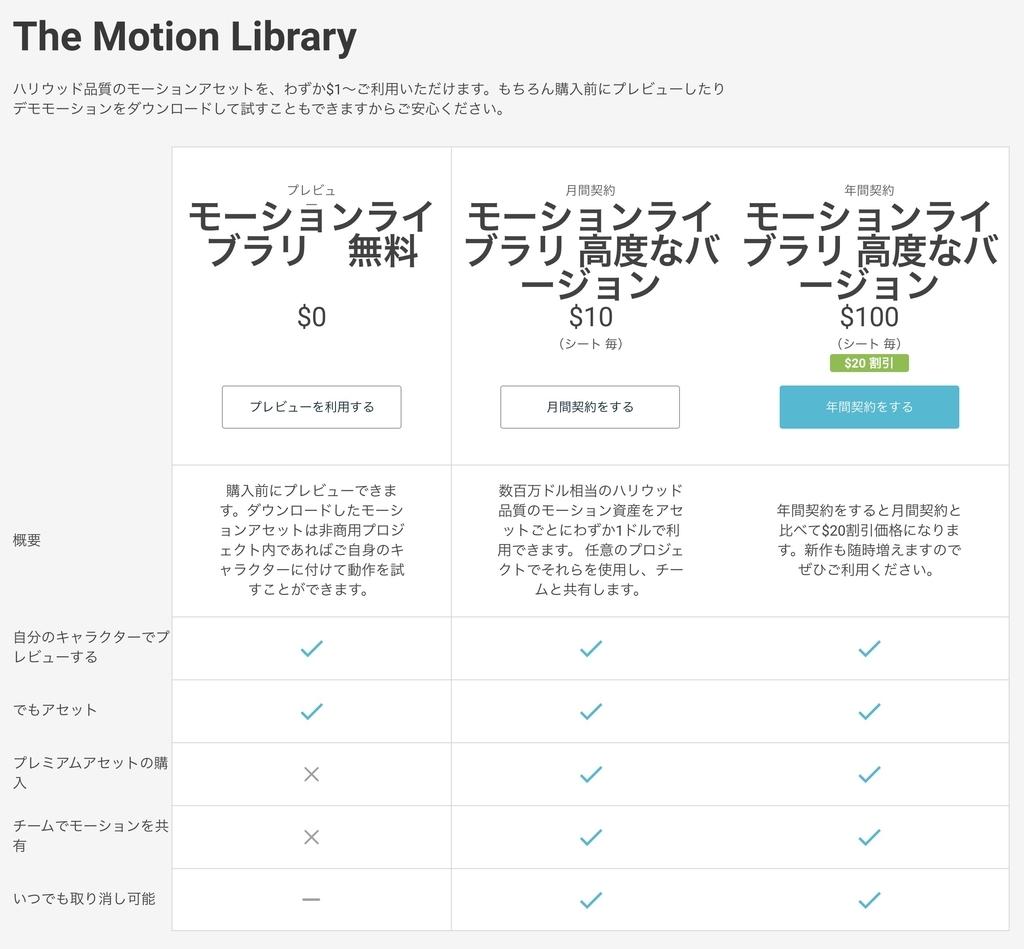 f:id:kan_kikuchi:20181018105212j:plain