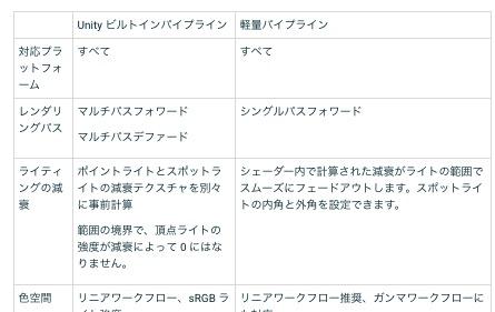 f:id:kan_kikuchi:20181107114020j:plain