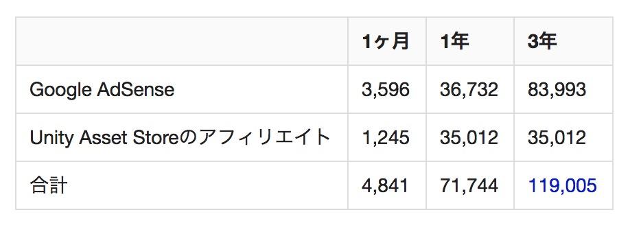 f:id:kan_kikuchi:20190103110216j:plain:w400