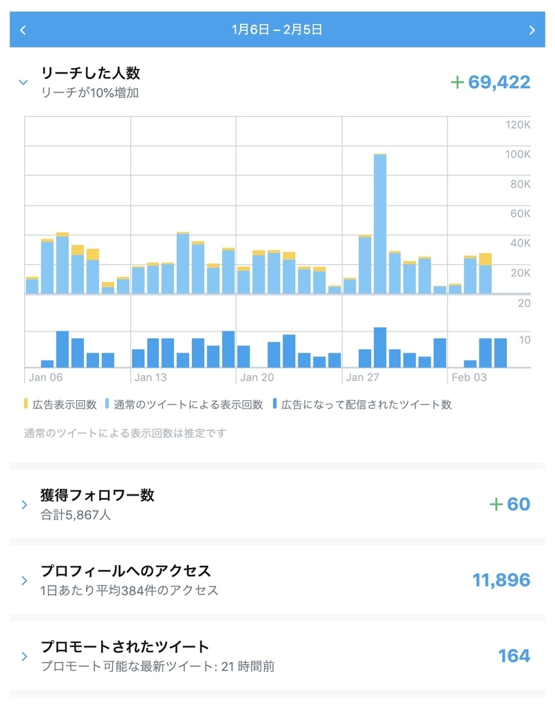 f:id:kan_kikuchi:20190209131339j:plain