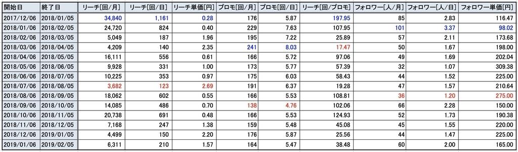 f:id:kan_kikuchi:20190211154708j:plain