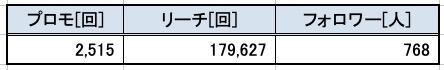 f:id:kan_kikuchi:20190223100456j:plain