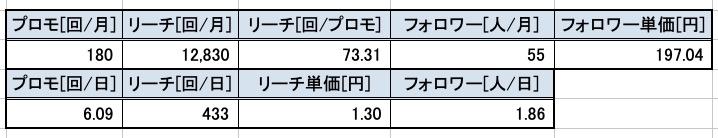 f:id:kan_kikuchi:20190223100505j:plain