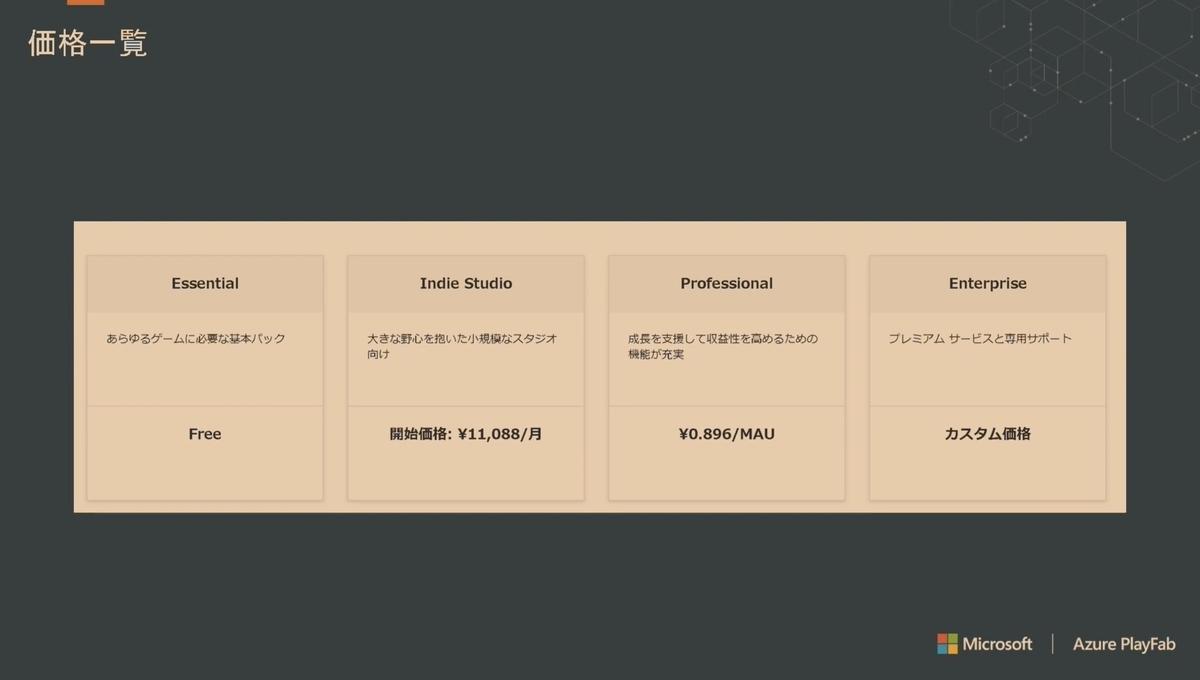 f:id:kan_kikuchi:20191030080245j:plain