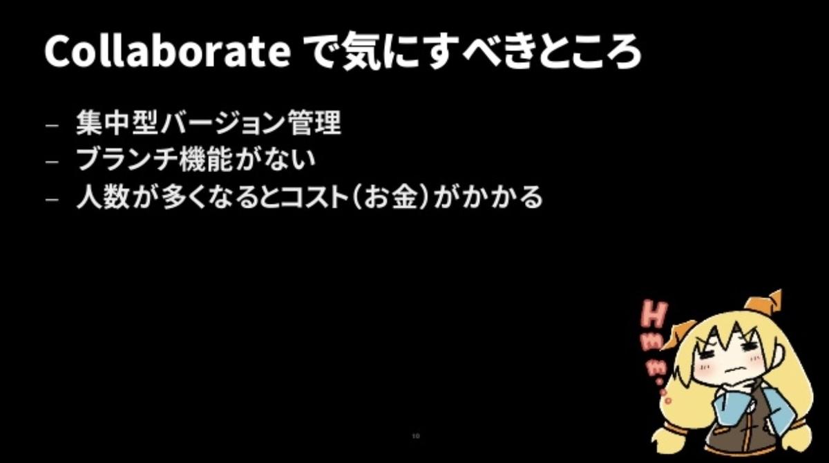 f:id:kan_kikuchi:20191128184650j:plain