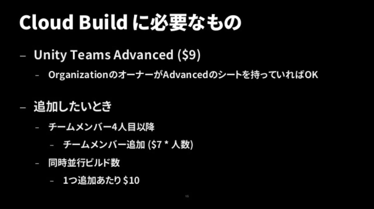 f:id:kan_kikuchi:20191128191443j:plain