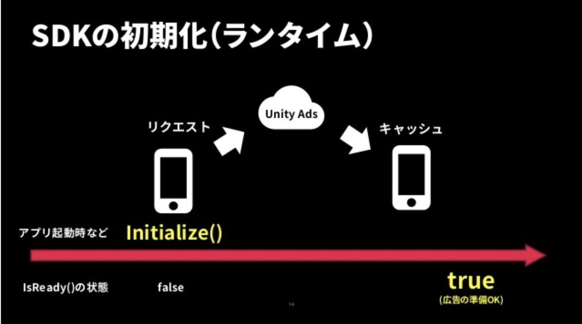 f:id:kan_kikuchi:20191213090124j:plain