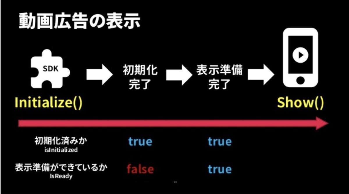f:id:kan_kikuchi:20191213103932j:plain