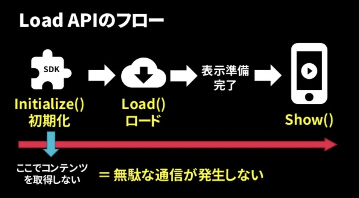 f:id:kan_kikuchi:20191230044746j:plain