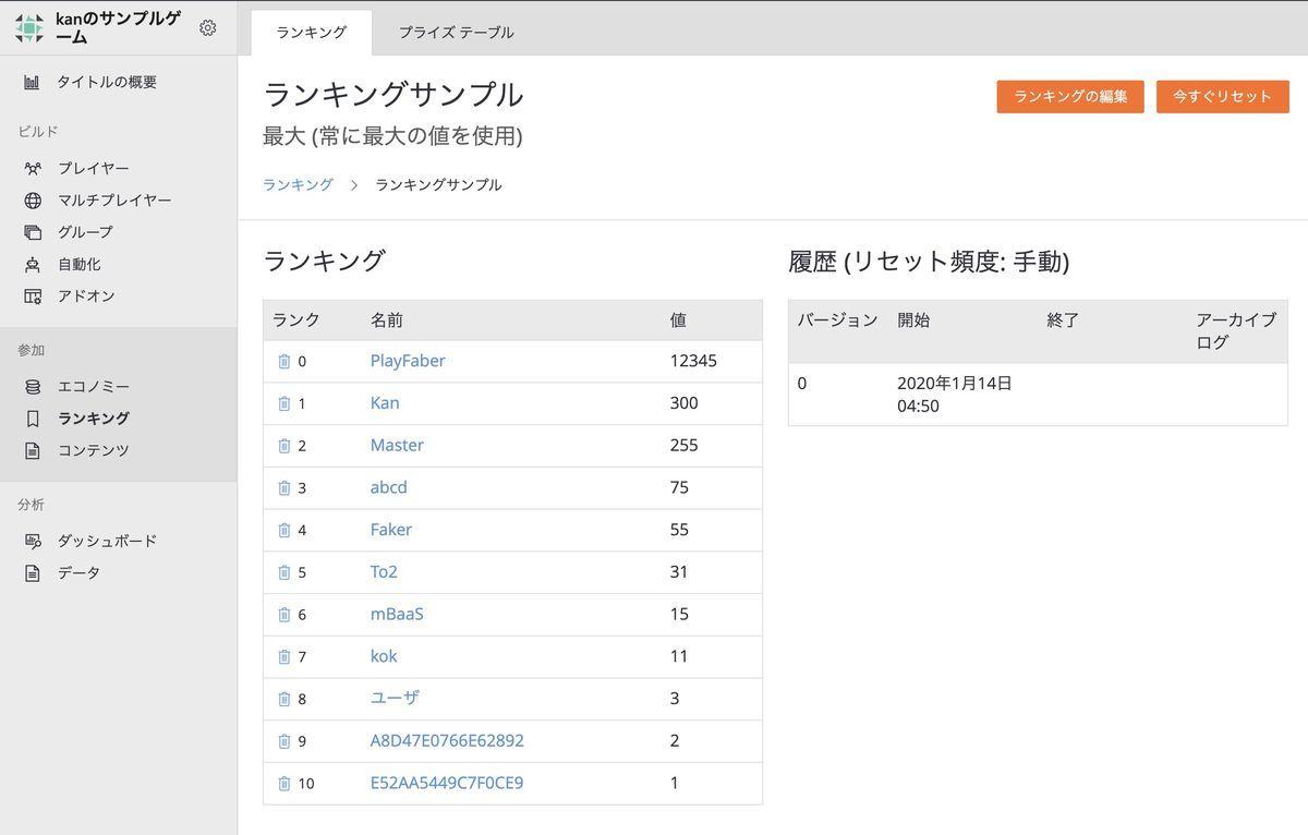 f:id:kan_kikuchi:20200115115451j:plain