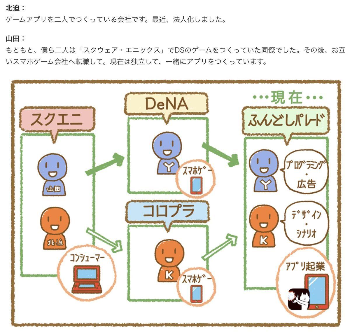 f:id:kan_kikuchi:20200310094003j:plain